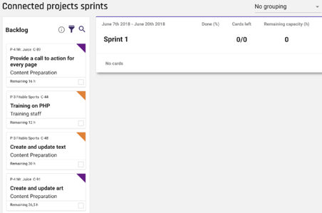 forecast_connectedprojects-sprints