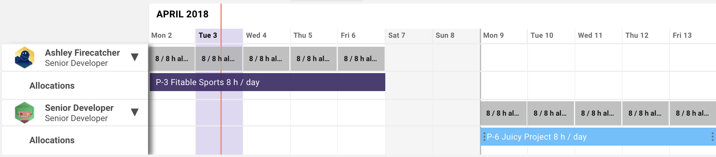 Preplanning Scheduling in Forecast