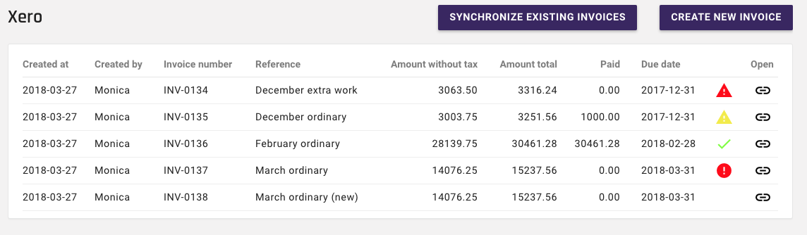 Example of the Forecast and Xero Integration